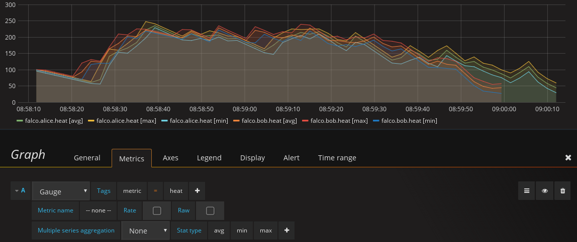 Hawkular - Grafana: new query interface